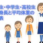 小学生・中学生・高校生の平均身長と平均体重の早見表(直近5年分)